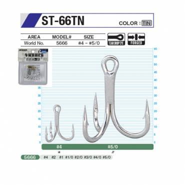 ANCORETTE ST-66TN 4x Owner