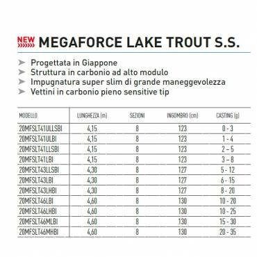 MEGAFORCE LAKE TROUT S.S....
